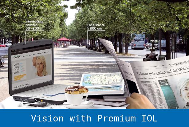 Vision with premium iol